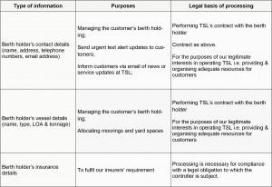 TSL table 2